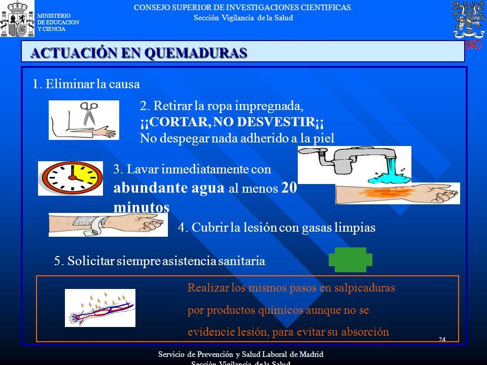 ACTUACIÓN EN QUEMADURAS