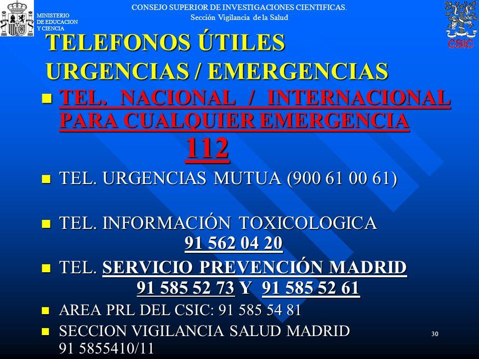 TELEFONOS ÚTILES URGENCIAS / EMERGENCIAS