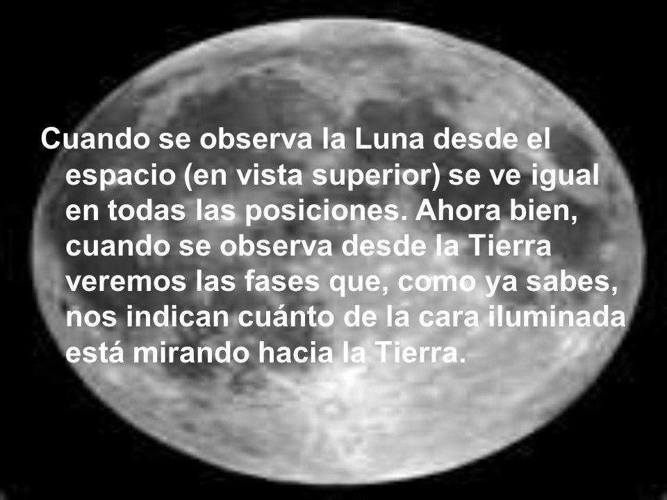 Cuando se observa la Luna desde el espacio (en vista superior) se ve igual en todas las posiciones.