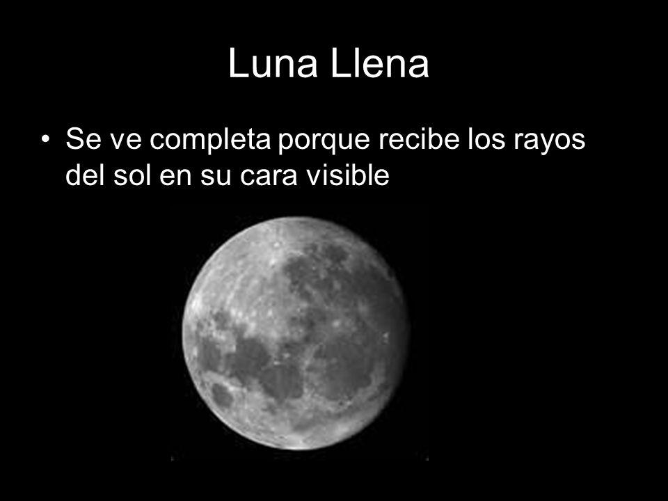 Luna Llena Se ve completa porque recibe los rayos del sol en su cara visible