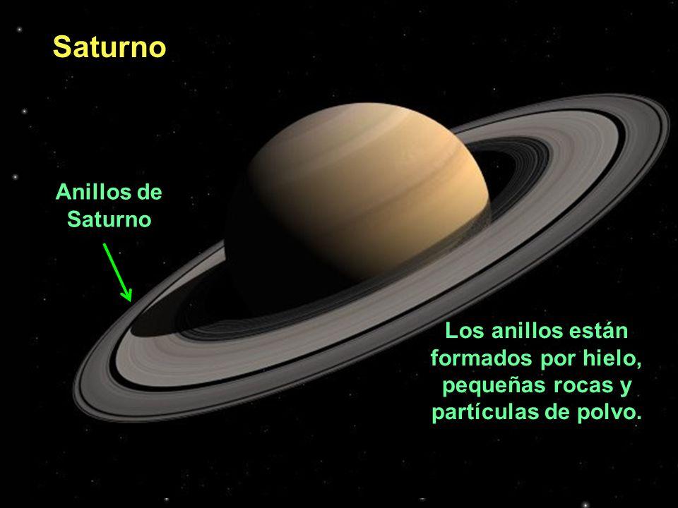 Saturno Anillos de Saturno