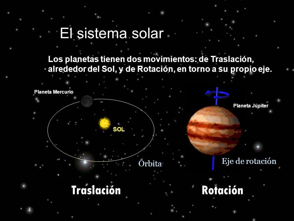 El sistema solar Traslación Rotación