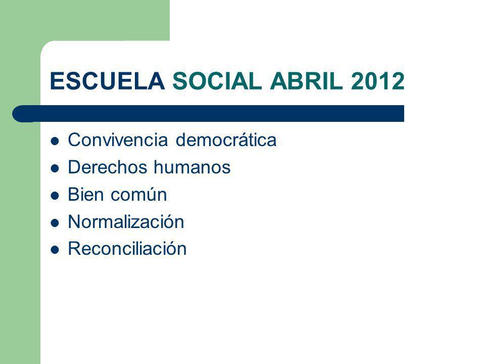 ESCUELA SOCIAL ABRIL 2012 Convivencia democrática Derechos humanos