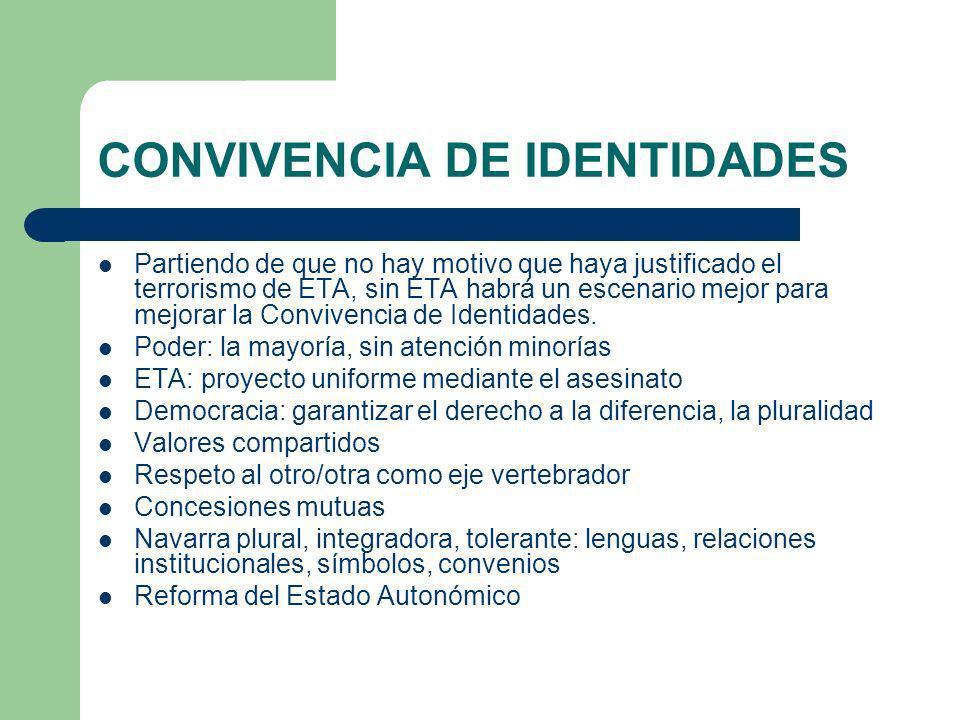 CONVIVENCIA DE IDENTIDADES