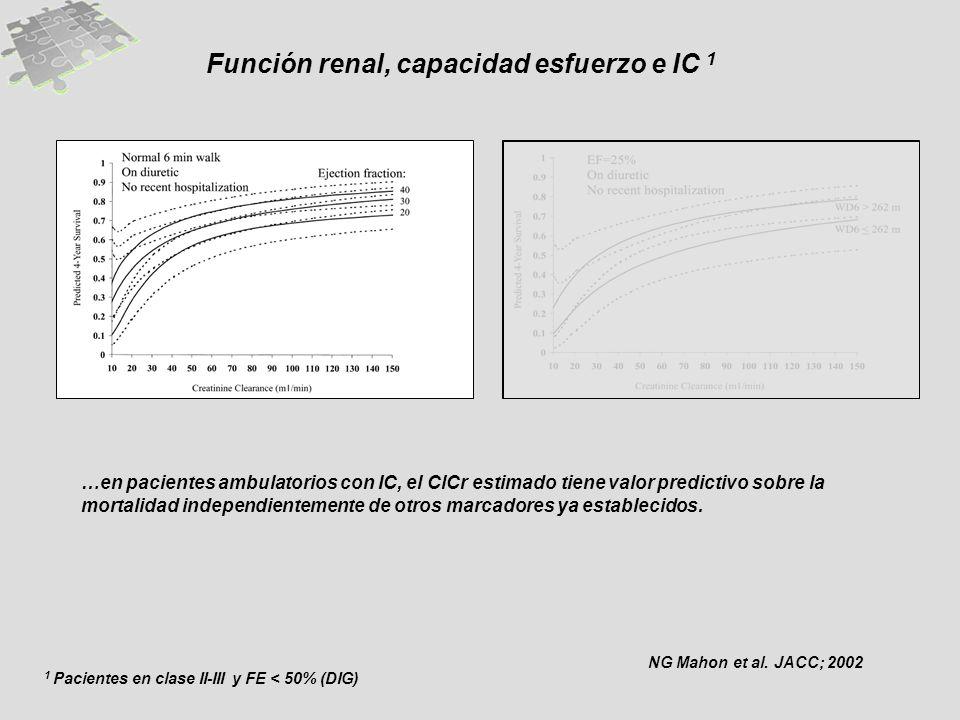 Función renal, capacidad esfuerzo e IC 1
