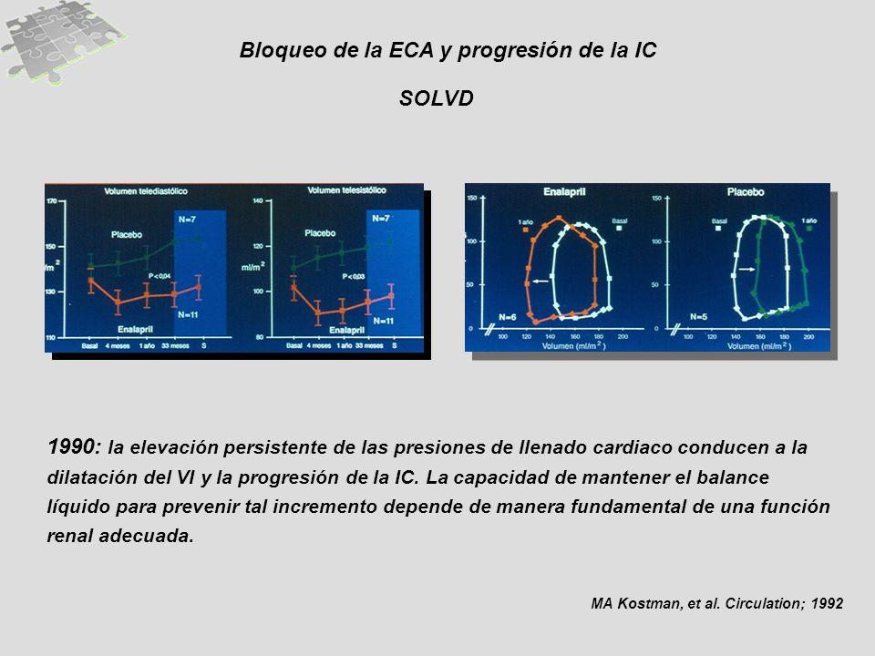 Bloqueo de la ECA y progresión de la IC