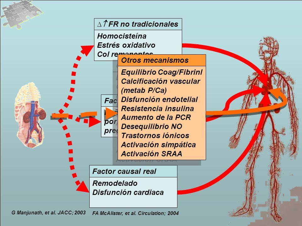 Daño vascular previo por factores precedentes Otros mecanismos