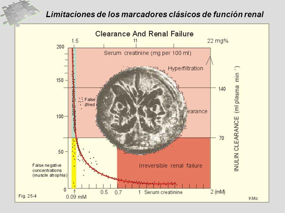 Limitaciones de los marcadores clásicos de función renal