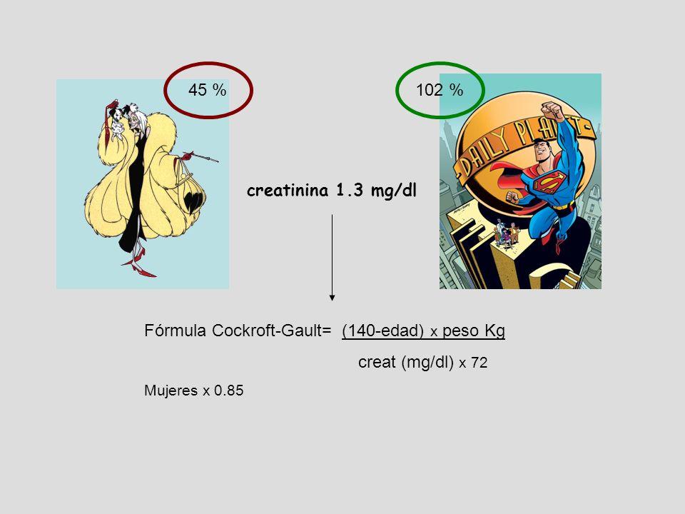 Fórmula Cockroft-Gault= (140-edad) x peso Kg creat (mg/dl) x 72