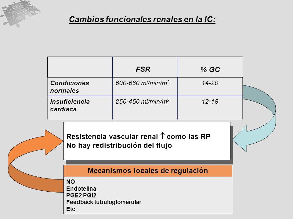 Mecanismos locales de regulación