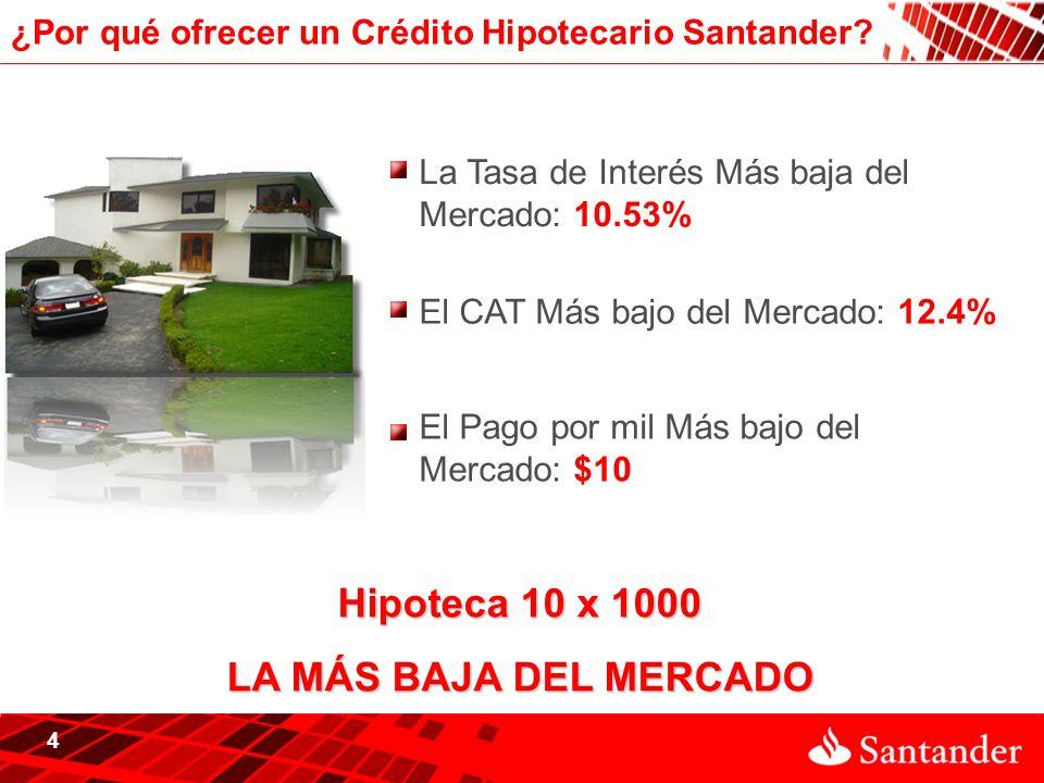 Banco con credito hipotecario mas bajo creditoterto for Creditos hipotecarios bancor