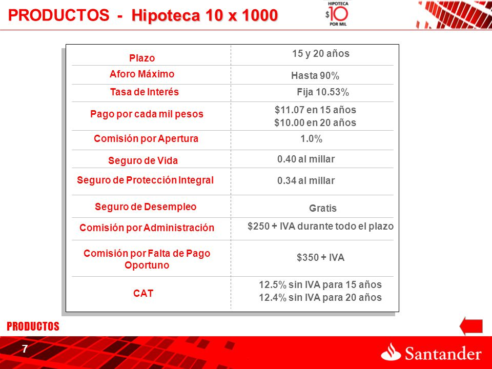 Hipotecario santander ppt descargar for Hipoteca fija santander