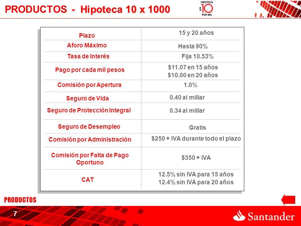Hipotecario santander ppt descargar for Hipoteca fija santander