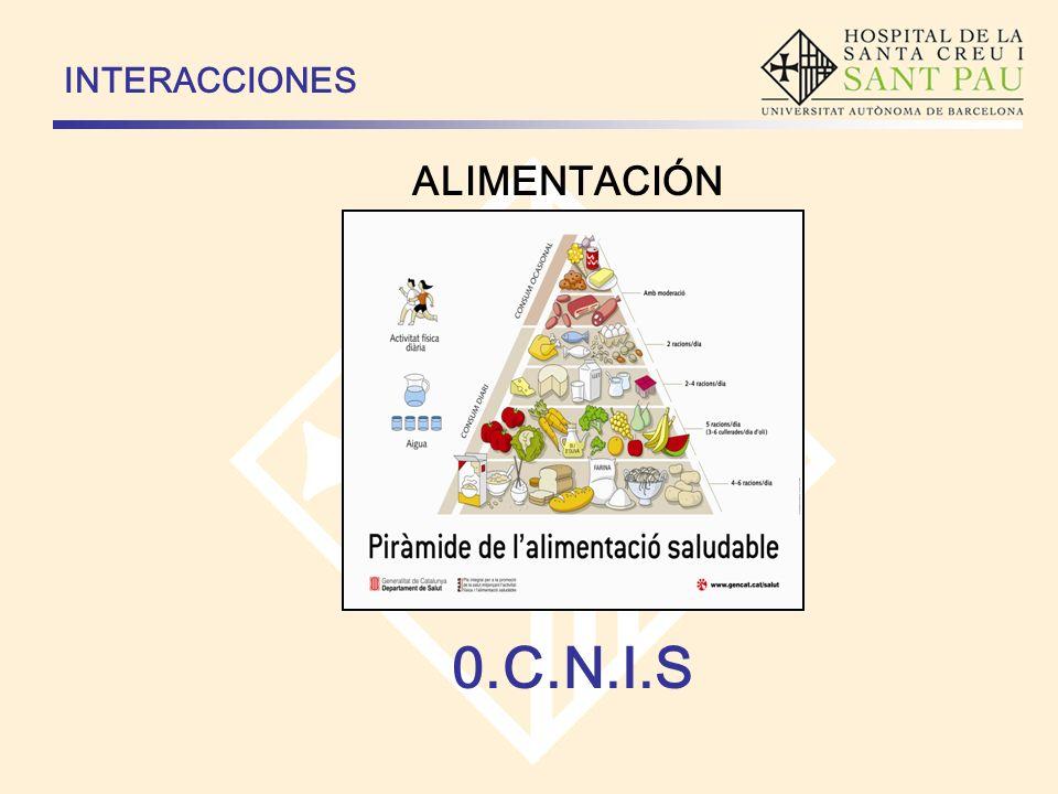 INTERACCIONES ALIMENTACIÓN 0.C.N.I.S