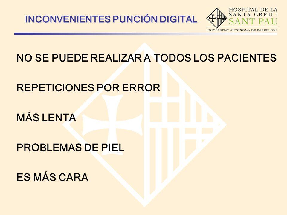 INCONVENIENTES PUNCIÓN DIGITAL