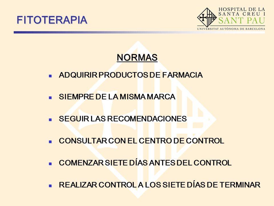 FITOTERAPIA NORMAS ADQUIRIR PRODUCTOS DE FARMACIA