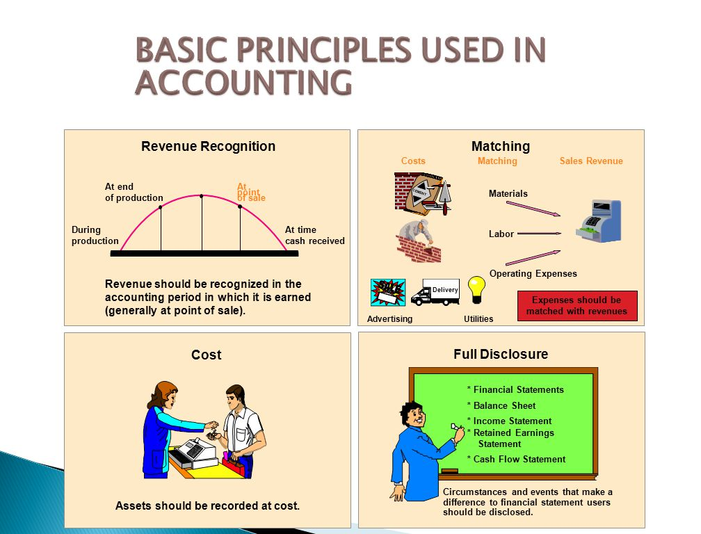 generally accepted accounting principles and retained Accordance with what are known as generally accepted accounting principles, commonly abbreviated as gaap o retained earnings – earnings retained for use in the.