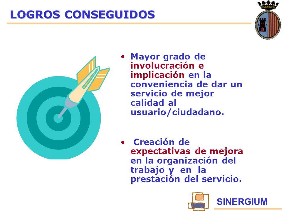 LOGROS CONSEGUIDOS Mayor grado de involucración e implicación en la conveniencia de dar un servicio de mejor calidad al usuario/ciudadano.