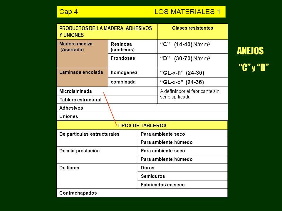 ANEJOS C y D Cap.4 LOS MATERIALES 1