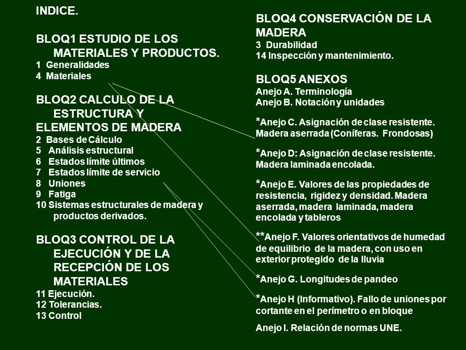 BLOQ1 ESTUDIO DE LOS MATERIALES Y PRODUCTOS.