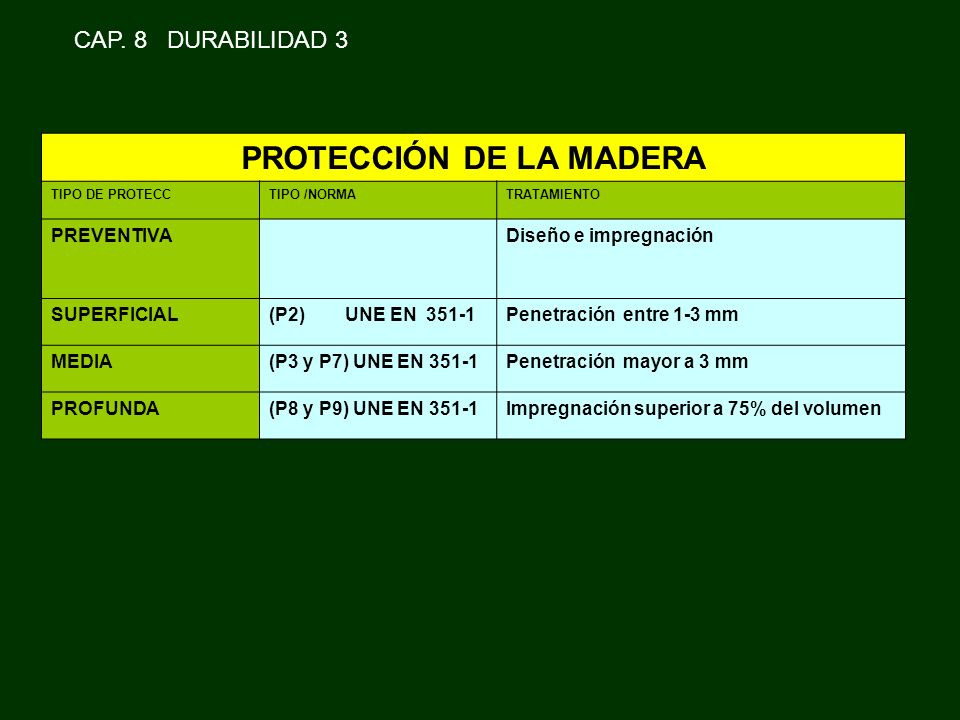 PROTECCIÓN DE LA MADERA