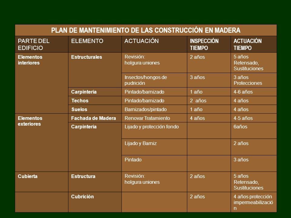 PLAN DE MANTENIMIENTO DE LAS CONSTRUCCIÓN EN MADERA