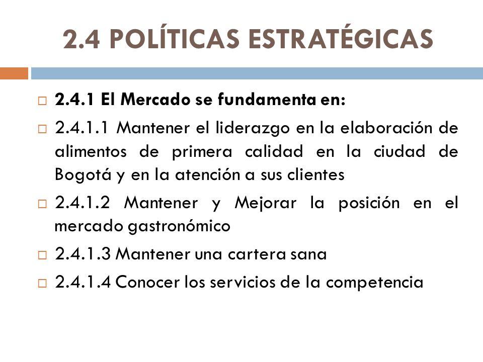 2.4 POLÍTICAS ESTRATÉGICAS