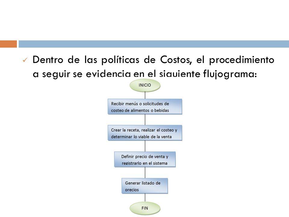 Dentro de las políticas de Costos, el procedimiento a seguir se evidencia en el siguiente flujograma: