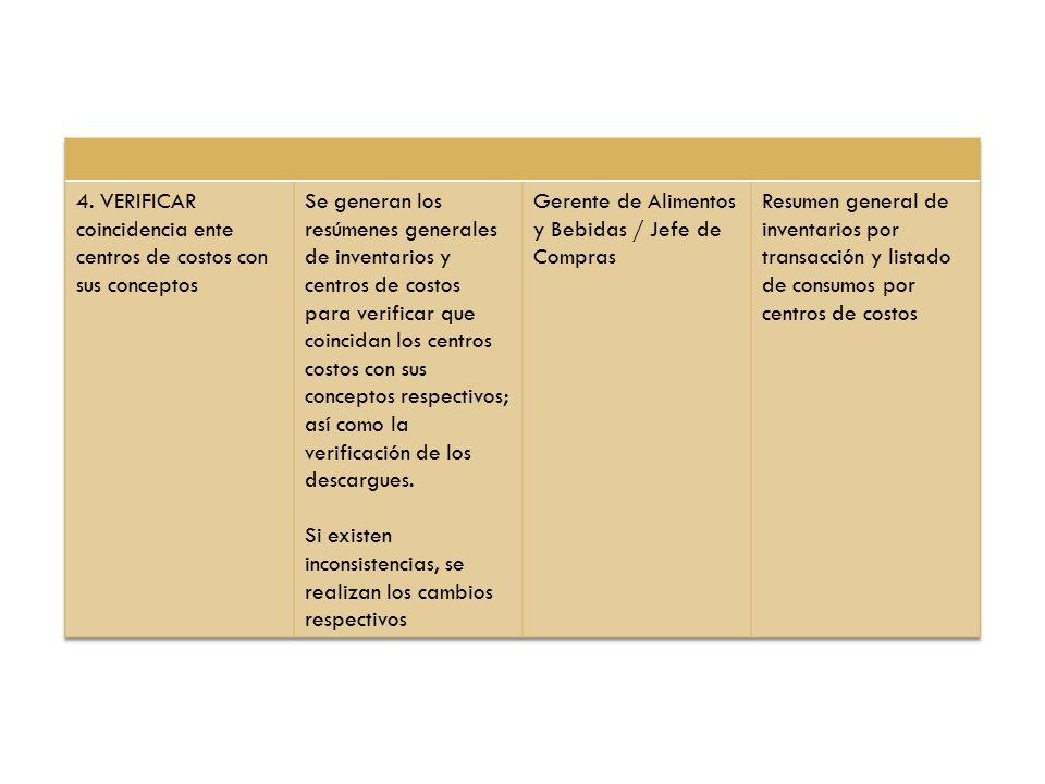 4. VERIFICAR coincidencia ente centros de costos con sus conceptos