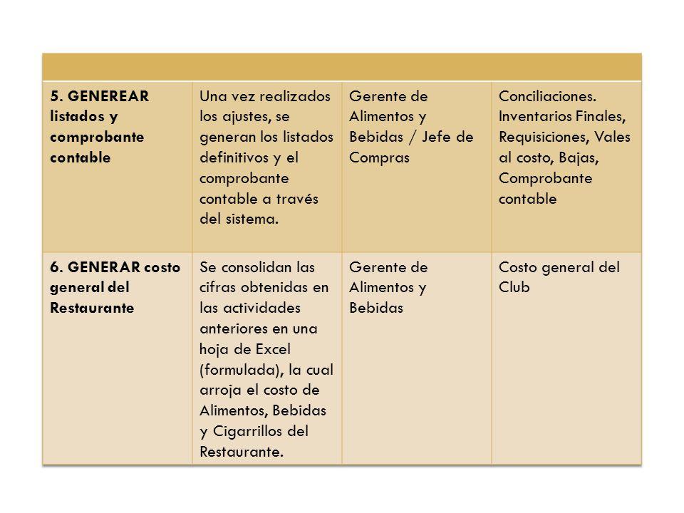 5. GENEREAR listados y comprobante contable