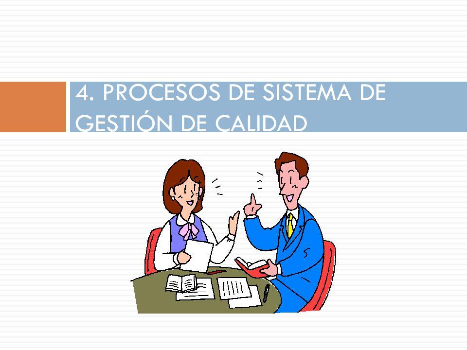 4. PROCESOS DE SISTEMA DE GESTIÓN DE CALIDAD