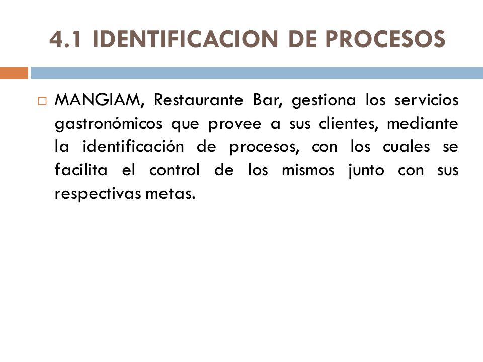 4.1 IDENTIFICACION DE PROCESOS