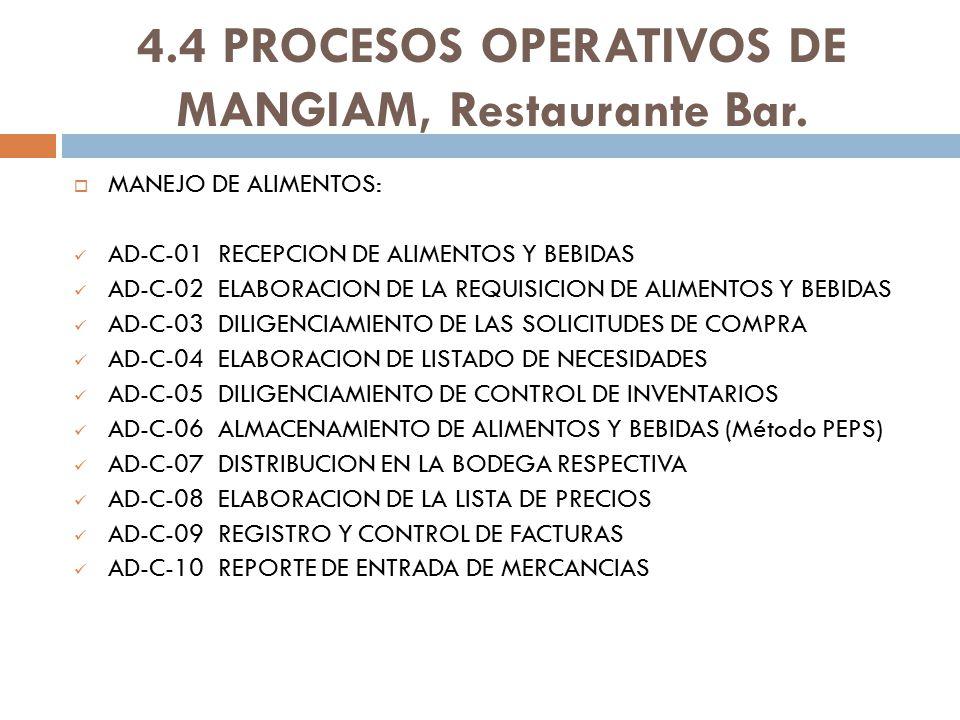4.4 PROCESOS OPERATIVOS DE MANGIAM, Restaurante Bar.