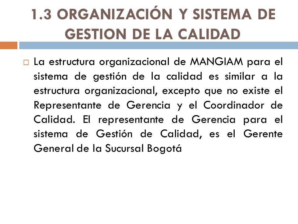 1.3 ORGANIZACIÓN Y SISTEMA DE GESTION DE LA CALIDAD