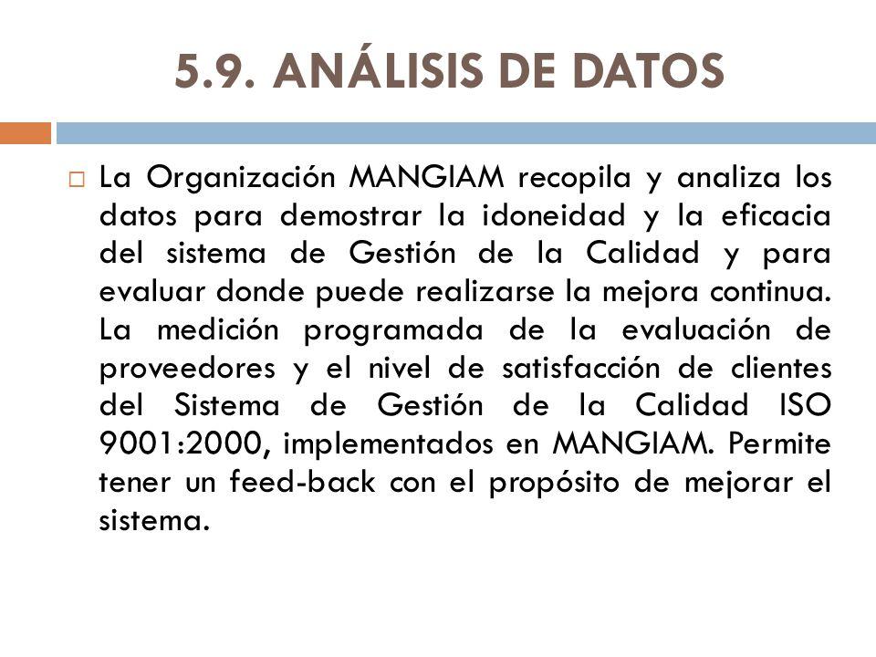 5.9. ANÁLISIS DE DATOS
