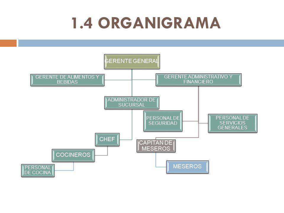 1.4 ORGANIGRAMA GERENTE GENERAL CHEF COCINEROS