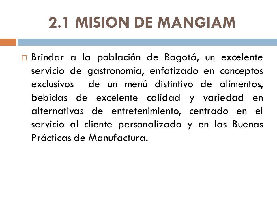 2.1 MISION DE MANGIAM