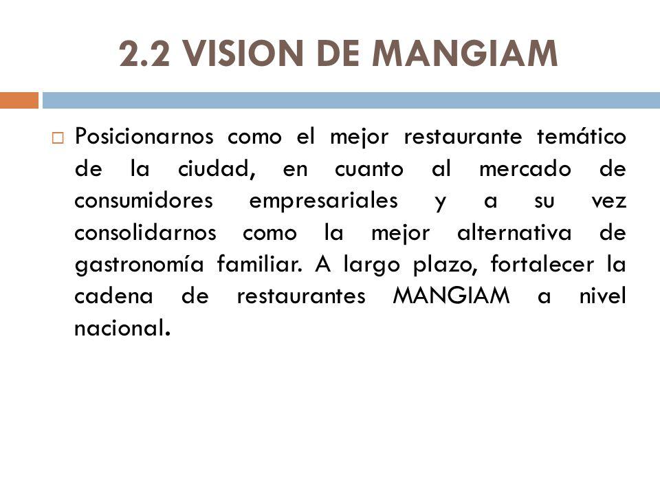 2.2 VISION DE MANGIAM
