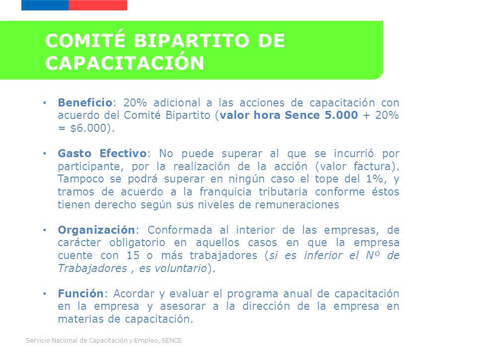 COMITÉ BIPARTITO DE CAPACITACIÓN