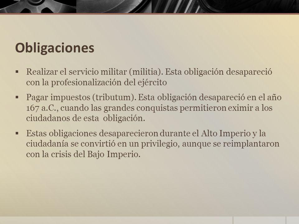 Obligaciones Realizar el servicio militar (militia). Esta obligación desapareció con la profesionalización del ejército.