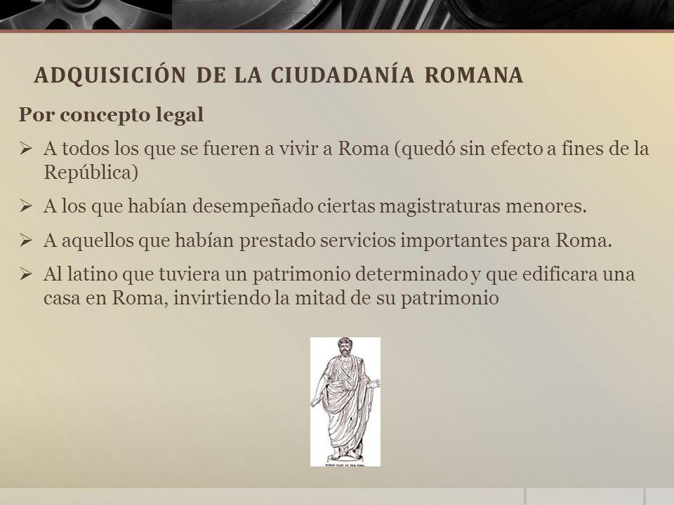 Adquisición de la Ciudadanía Romana