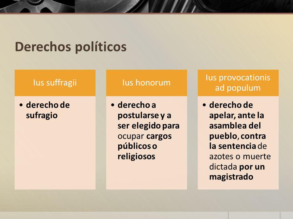 Ius provocationis ad populum