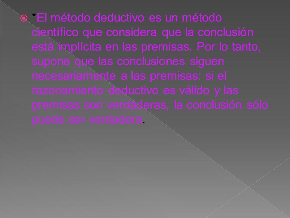 *El método deductivo es un método científico que considera que la conclusión está implícita en las premisas.