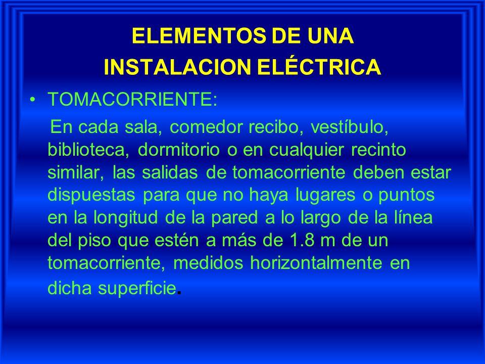 Instalaciones el ctricas residenciales ppt descargar - Instalacion electrica superficie ...