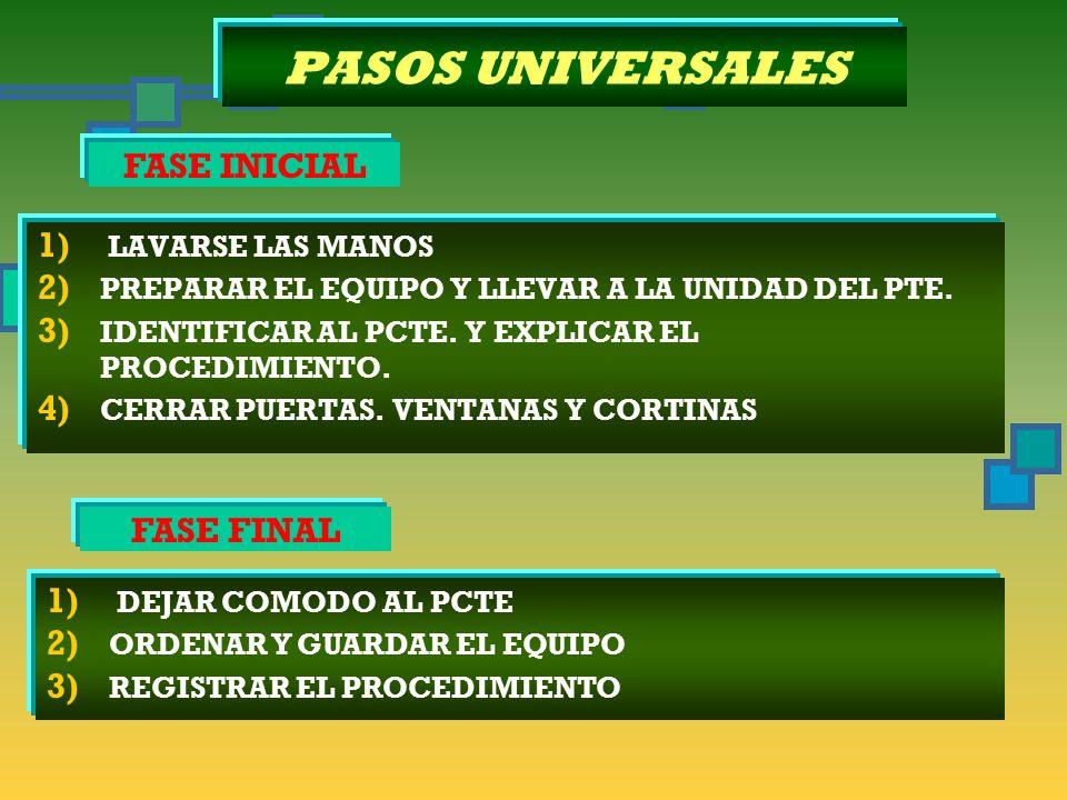 PASOS UNIVERSALES FASE INICIAL FASE FINAL LAVARSE LAS MANOS