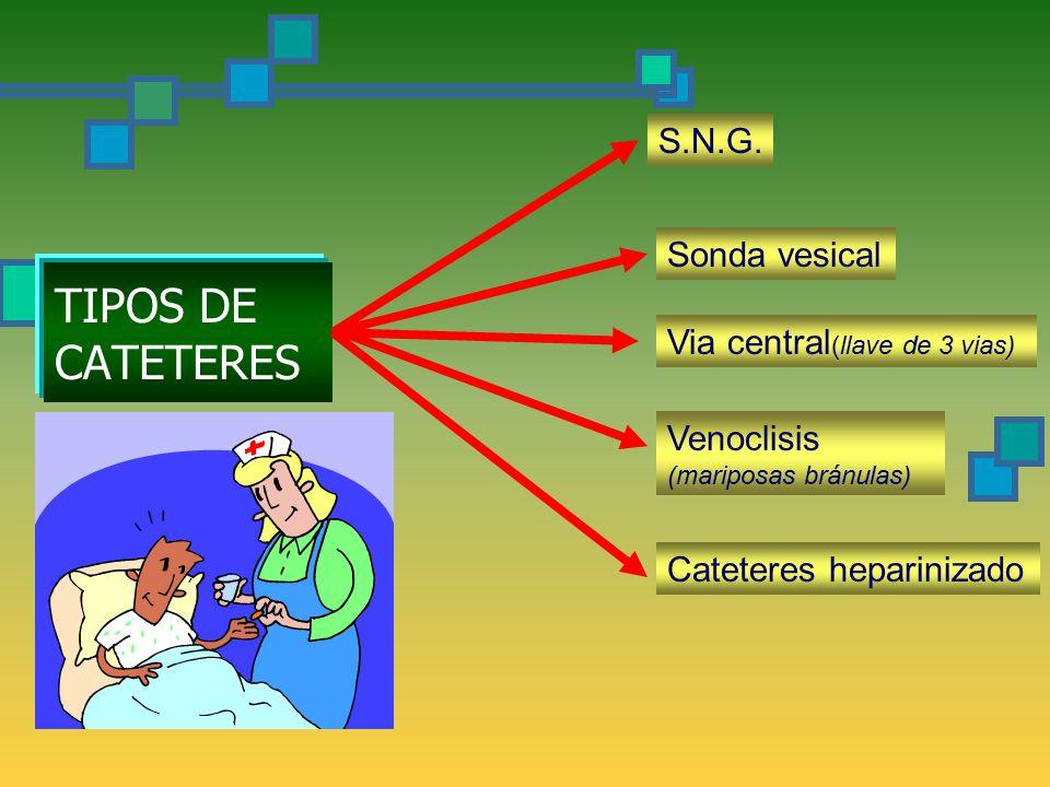 TIPOS DE CATETERES S.N.G. Sonda vesical Via central(llave de 3 vias)