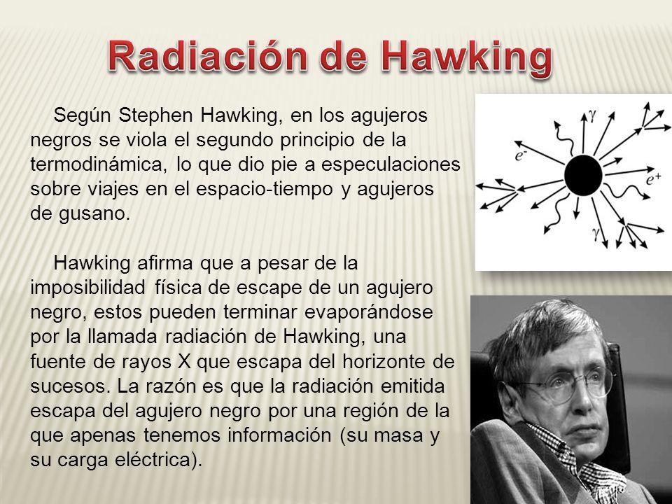 Resultado de imagen para RADIACION HAWKING AGUJERO DE GUSANO