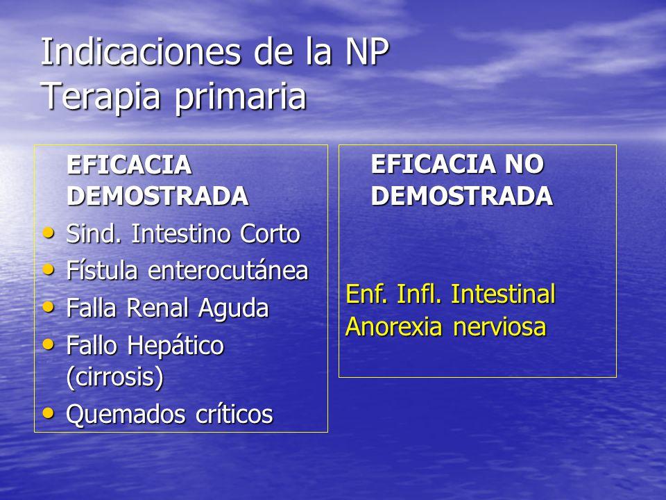 Indicaciones de la NP Terapia primaria