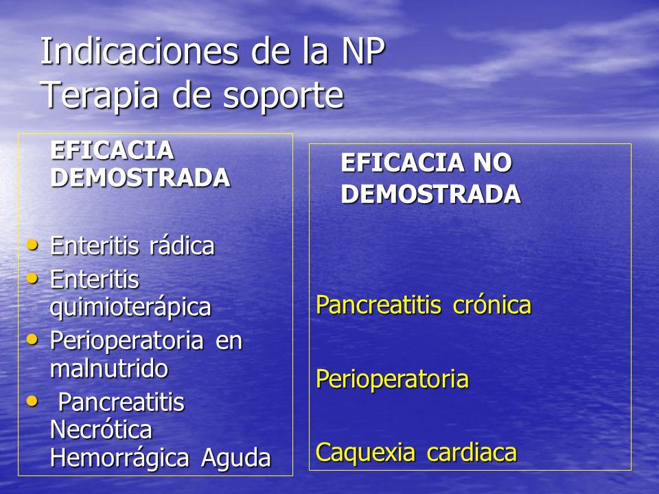 Indicaciones de la NP Terapia de soporte