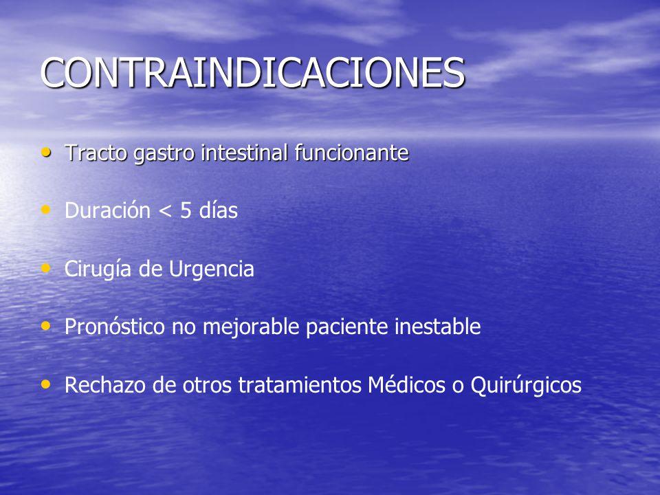 CONTRAINDICACIONES Tracto gastro intestinal funcionante